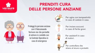 Come proteggere i nonni da furti in casa e incidenti domestici?